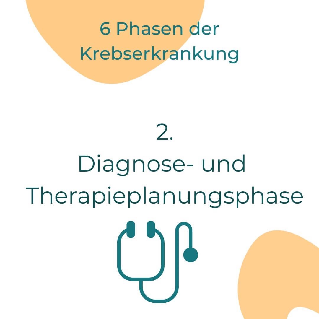 Zweite Phase Diagnose und Therapie Krebserkrankung