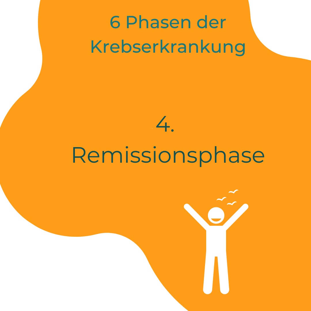 Remissionsphase