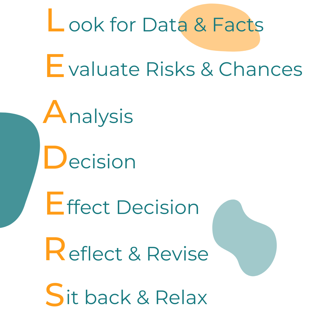 Making Decisions steps
