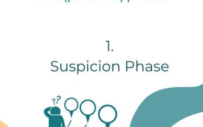 A Cancer Journey: Suspicion Phase