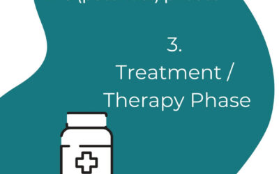 A Cancer Journey: Treatment / Therapy Phase