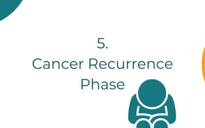 A Cancer Journey: Cancer Recurrence Phase