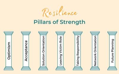Resilience – Pillars of Strength